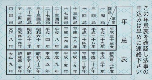 平成30年法事の年忌表